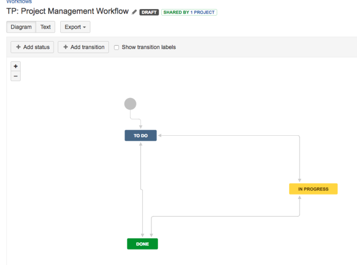 how to pick a project management tool